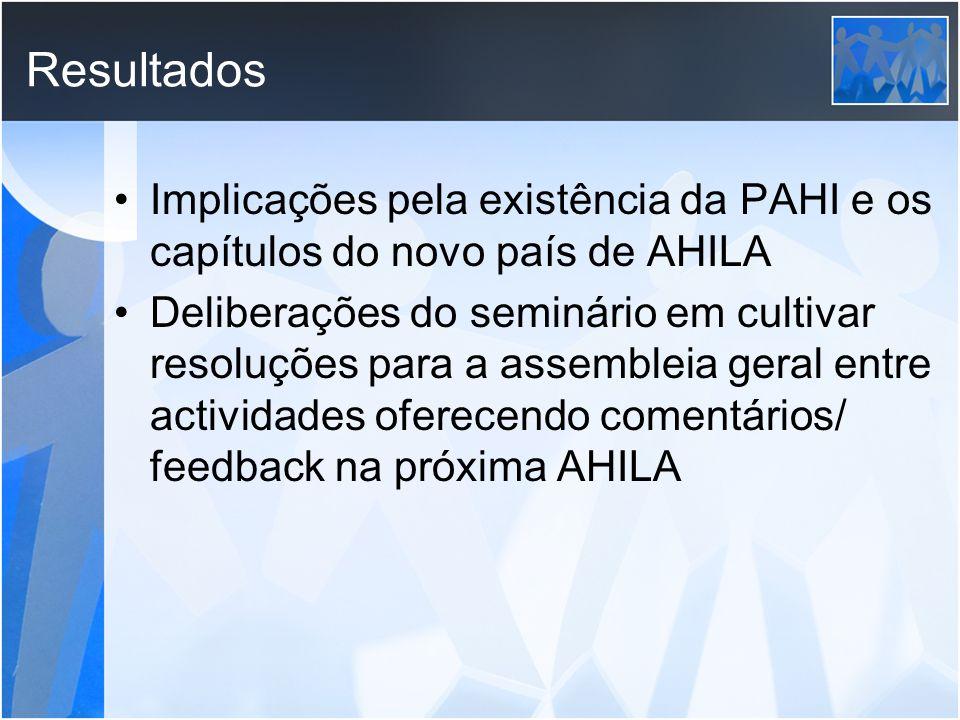 Resultados Implicações pela existência da PAHI e os capítulos do novo país de AHILA.
