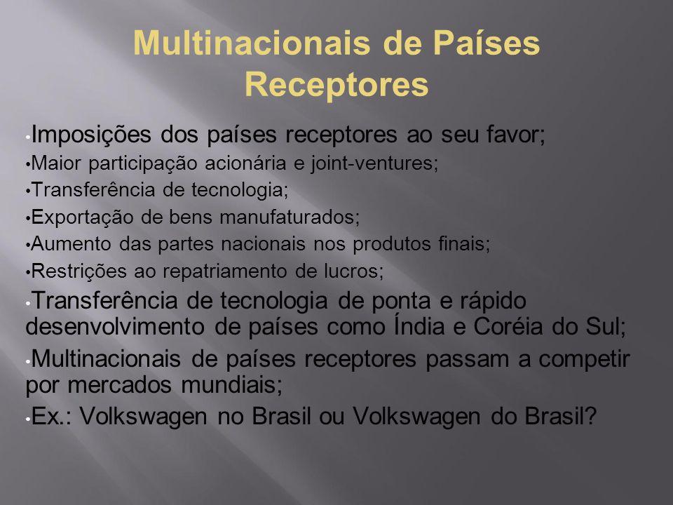 Multinacionais de Países Receptores