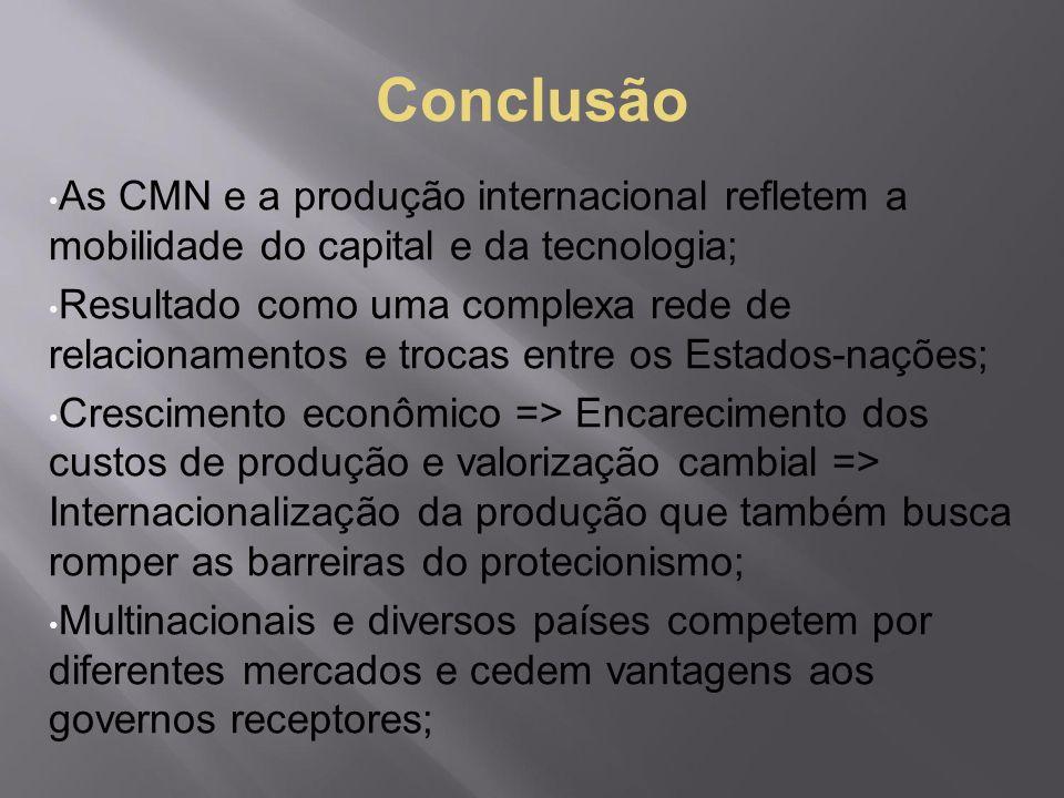 Conclusão As CMN e a produção internacional refletem a mobilidade do capital e da tecnologia;