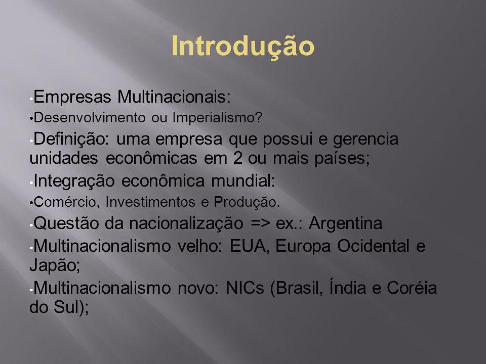 Introdução Empresas Multinacionais: