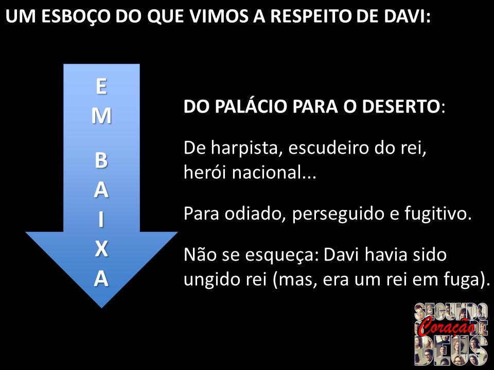 E M B A I X UM ESBOÇO DO QUE VIMOS A RESPEITO DE DAVI: