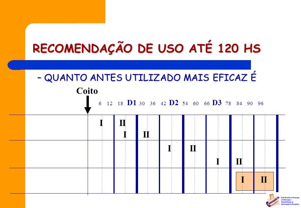 RECOMENDAÇÃO DE USO ATÉ 120 HS – QUANTO ANTES UTILIZADO MAIS EFICAZ É