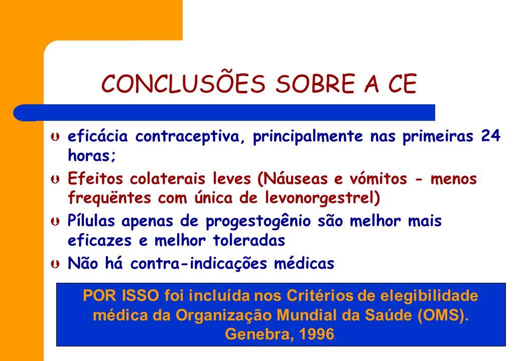 CONCLUSÕES SOBRE A CE eficácia contraceptiva, principalmente nas primeiras 24 horas;
