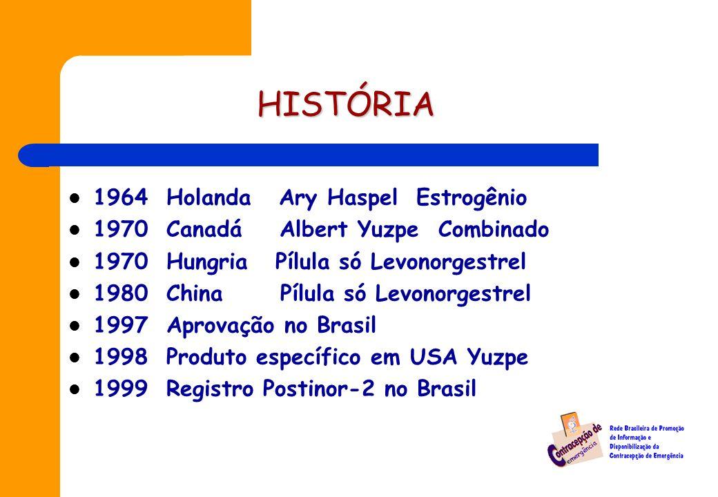 HISTÓRIA 1964 Holanda Ary Haspel Estrogênio