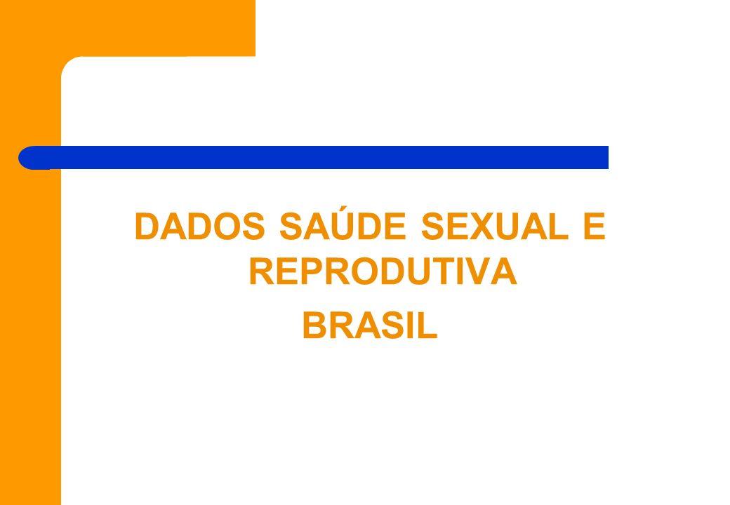 DADOS SAÚDE SEXUAL E REPRODUTIVA