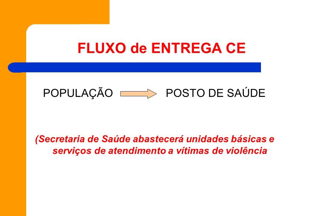 POPULAÇÃO POSTO DE SAÚDE
