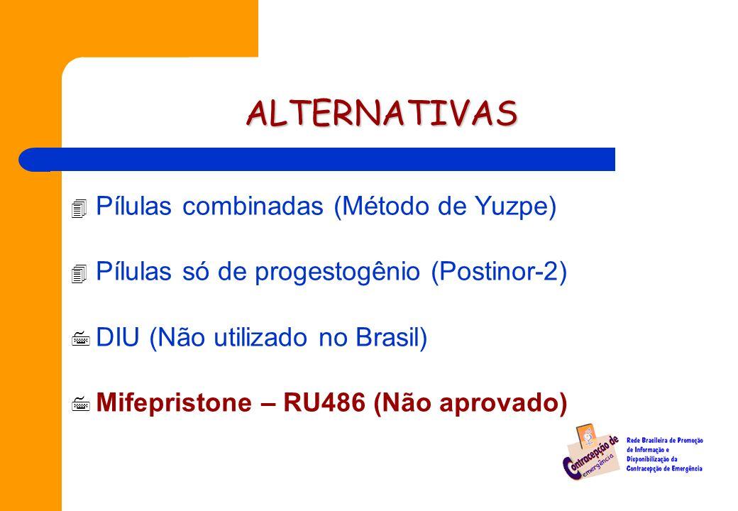 ALTERNATIVAS Pílulas combinadas (Método de Yuzpe)
