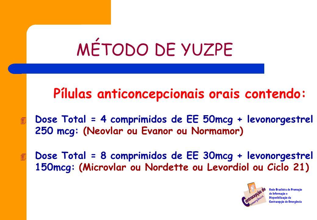 MÉTODO DE YUZPE Pílulas anticoncepcionais orais contendo: