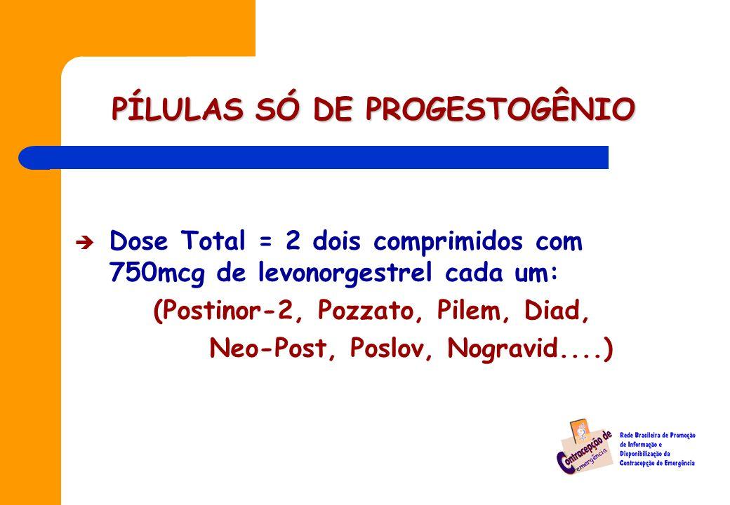 PÍLULAS SÓ DE PROGESTOGÊNIO