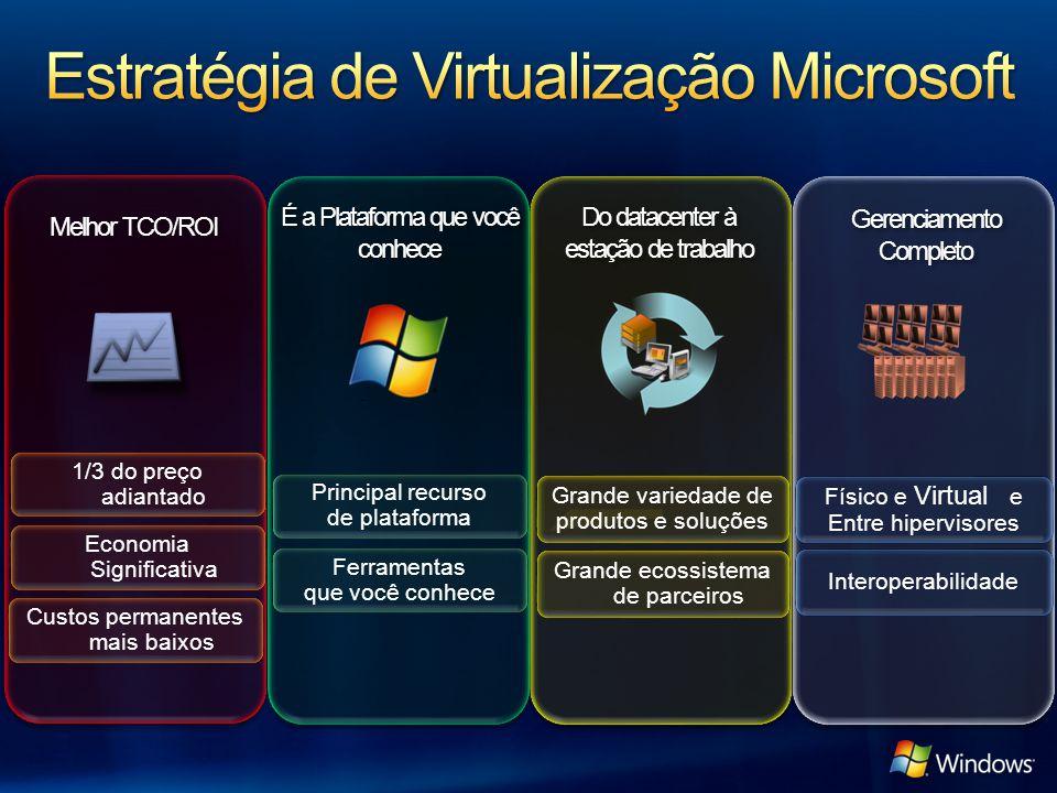 Estratégia de Virtualização Microsoft