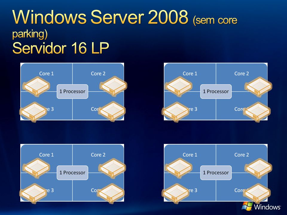 Windows Server 2008 (sem core parking) Servidor 16 LP