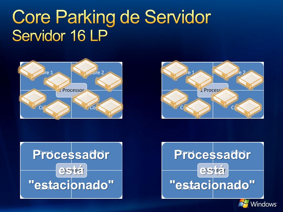 Core Parking de Servidor Servidor 16 LP