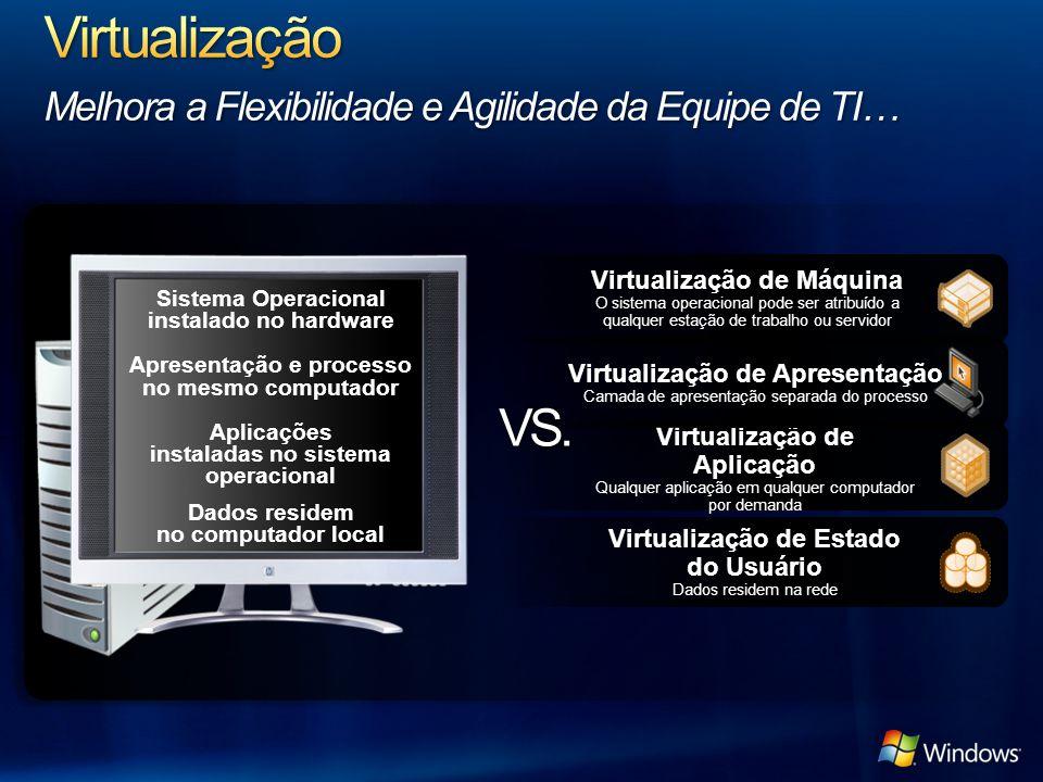 Virtualização Melhora a Flexibilidade e Agilidade da Equipe de TI…