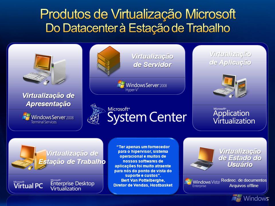 Diretor de Vendas, Hostbasket Virtualização de Estado do Usuário