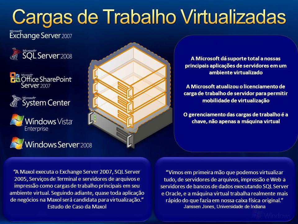 Cargas de Trabalho Virtualizadas