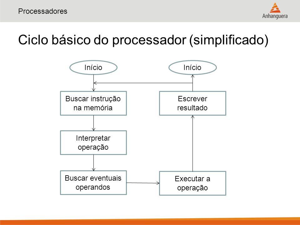 Ciclo básico do processador (simplificado)