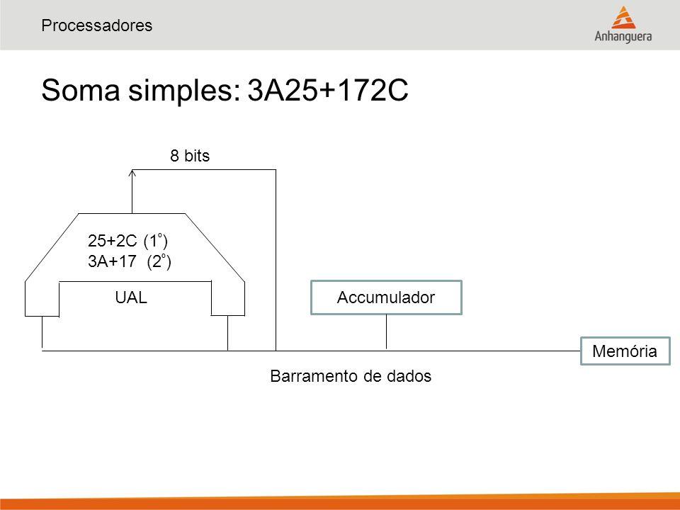 Soma simples: 3A25+172C Processadores 8 bits 25+2C (1º) 3A+17 (2º) UAL
