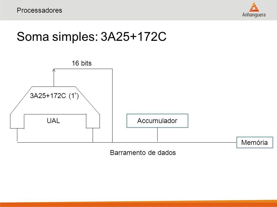 Soma simples: 3A25+172C Processadores 16 bits 3A25+172C (1º) UAL