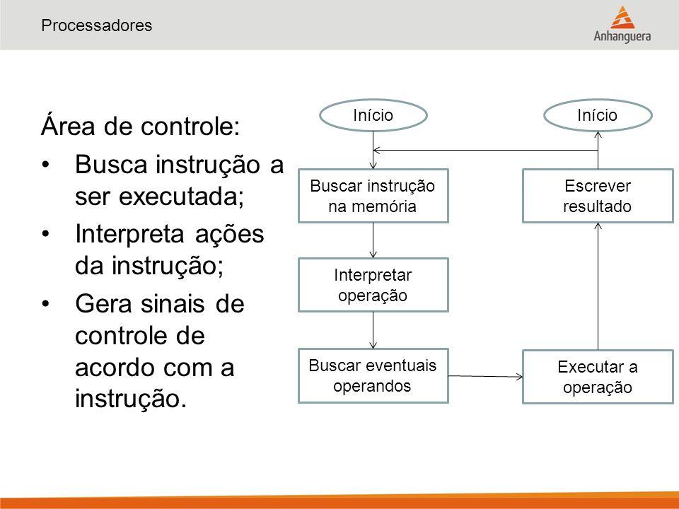 Busca instrução a ser executada; Interpreta ações da instrução;