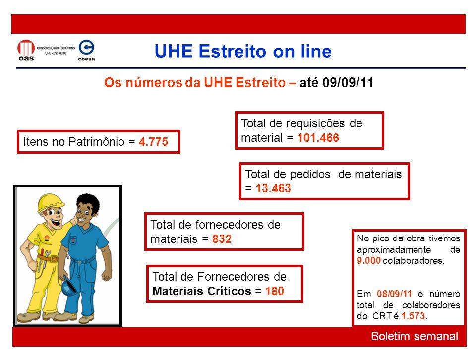 Os números da UHE Estreito – até 09/09/11