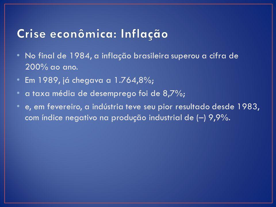 Crise econômica: Inflação