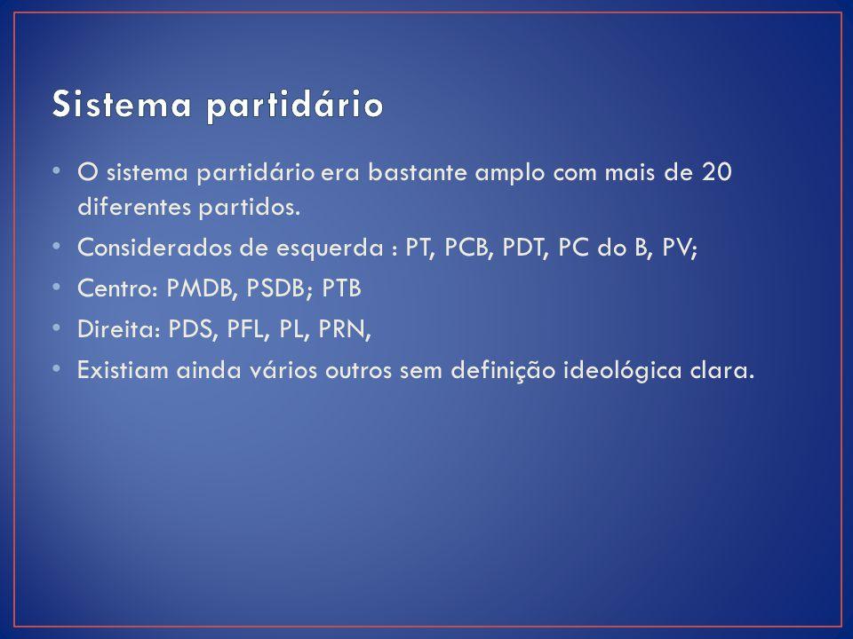 Sistema partidário O sistema partidário era bastante amplo com mais de 20 diferentes partidos. Considerados de esquerda : PT, PCB, PDT, PC do B, PV;