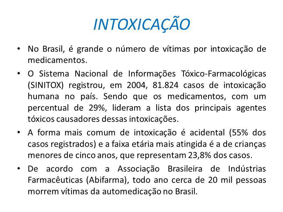 INTOXICAÇÃO No Brasil, é grande o número de vítimas por intoxicação de medicamentos.