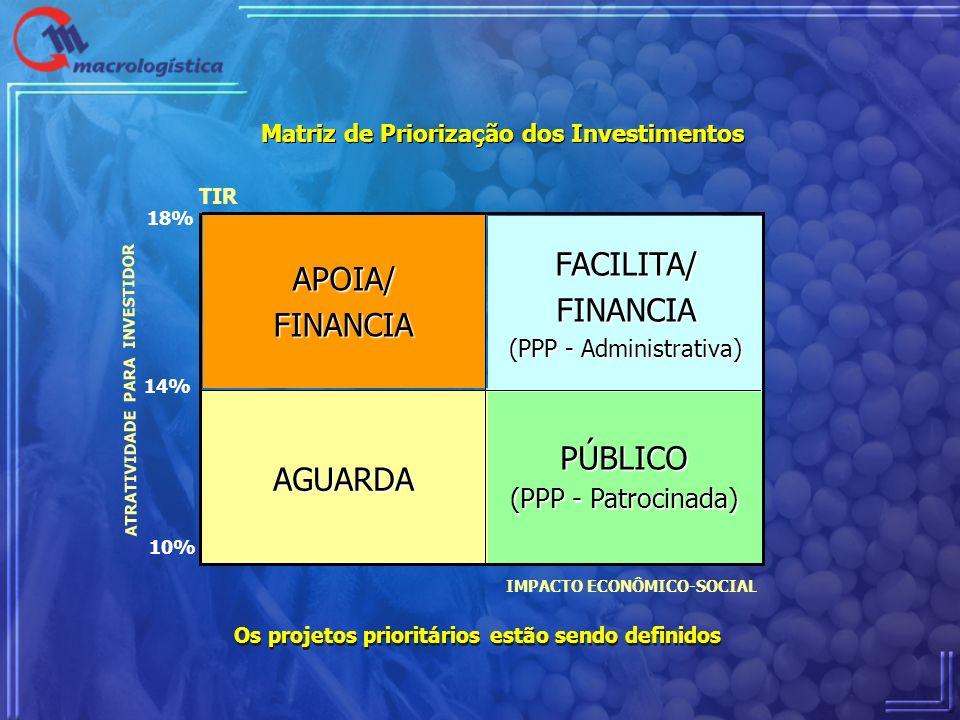 FACILITA/ APOIA/ FINANCIA FINANCIA PÚBLICO AGUARDA (PPP - Patrocinada)