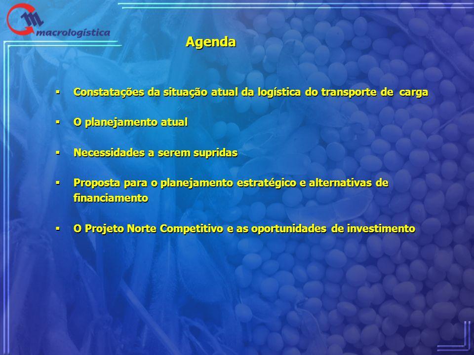 Agenda Constatações da situação atual da logística do transporte de carga. O planejamento atual. Necessidades a serem supridas.