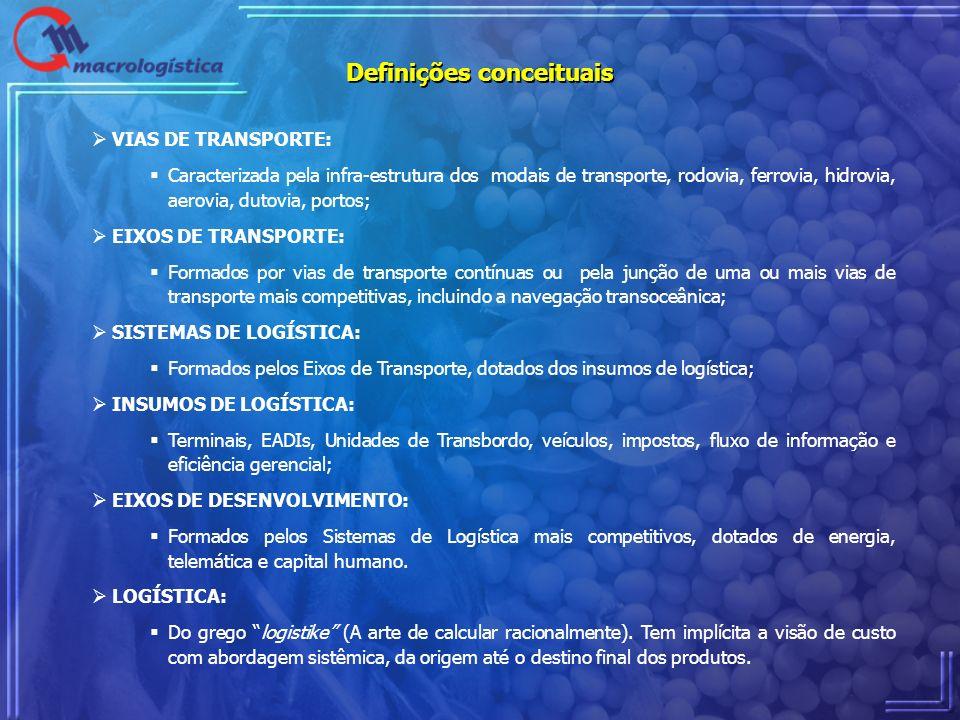 Definições conceituais