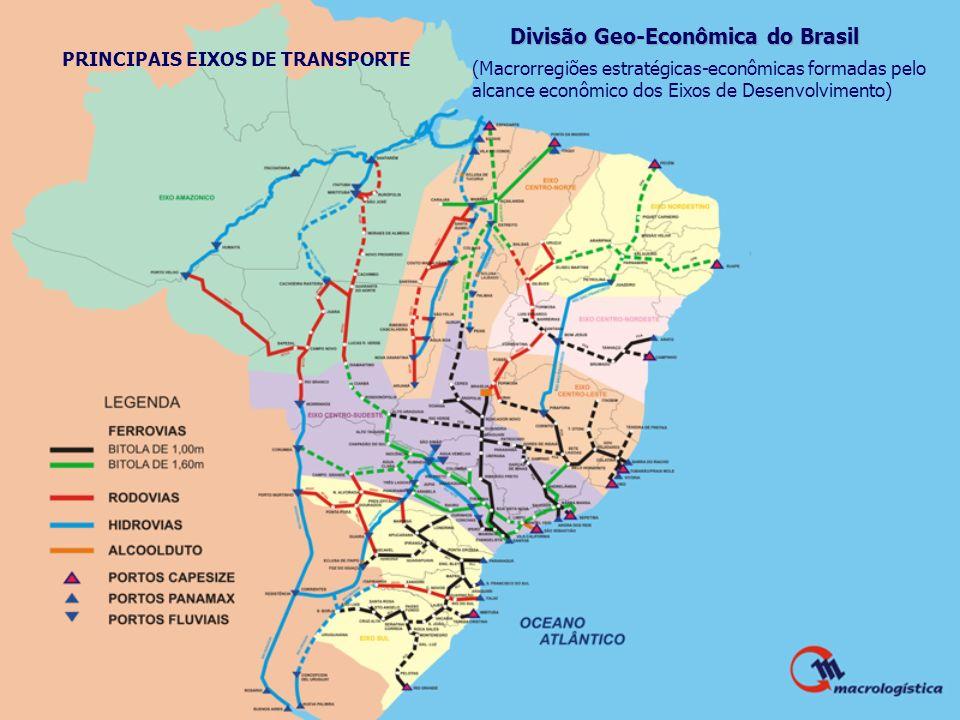 PRINCIPAIS EIXOS DE TRANSPORTE