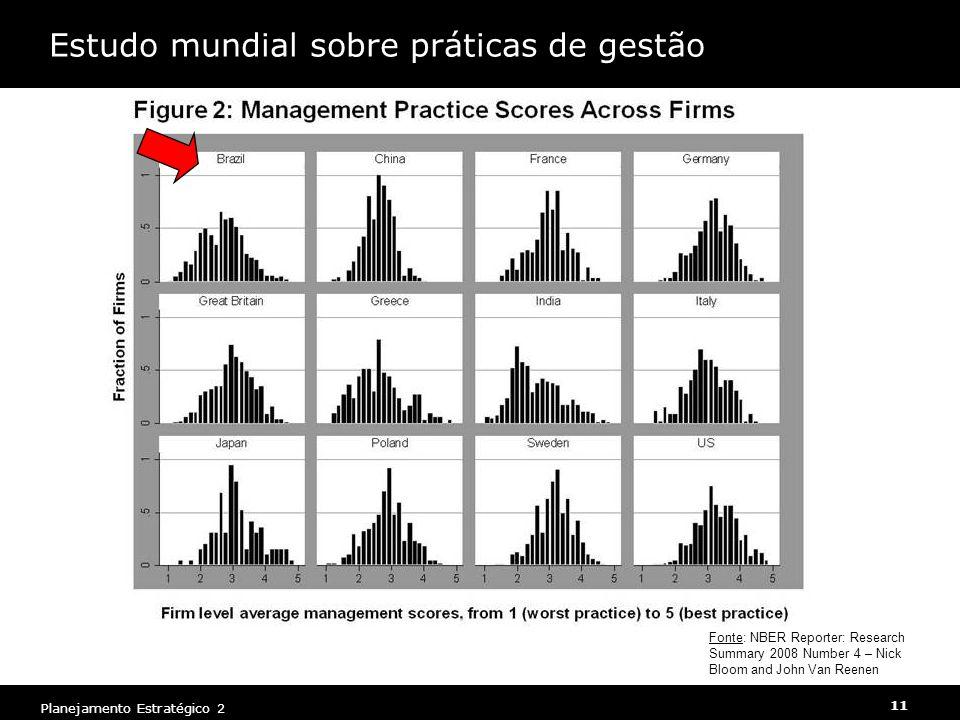 Estudo mundial sobre práticas de gestão