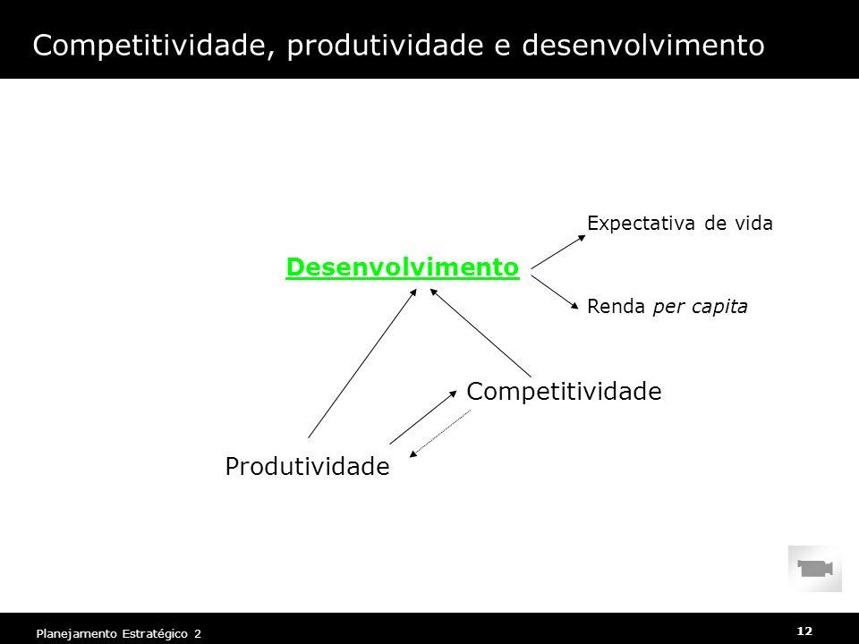 Competitividade, produtividade e desenvolvimento