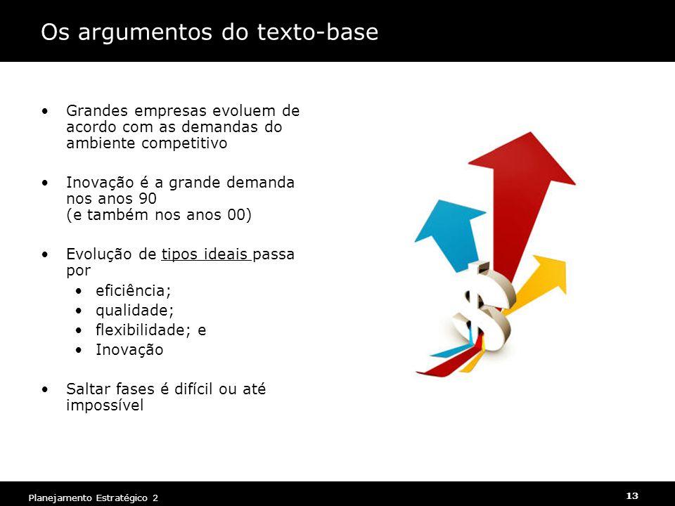 Os argumentos do texto-base