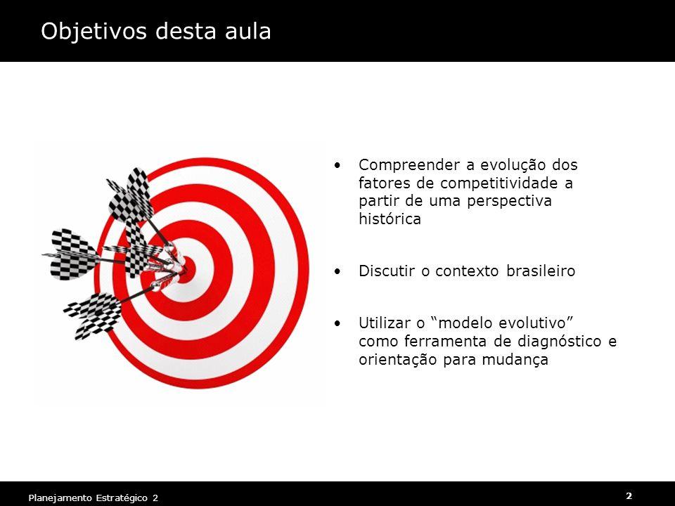 Objetivos desta aula Compreender a evolução dos fatores de competitividade a partir de uma perspectiva histórica.