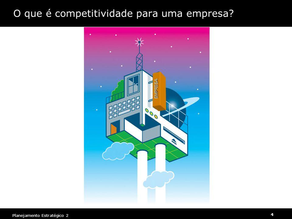 O que é competitividade para uma empresa