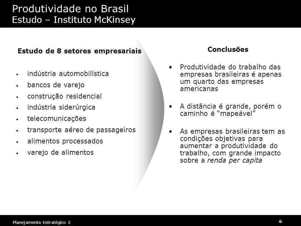 Produtividade no Brasil Estudo – Instituto McKinsey