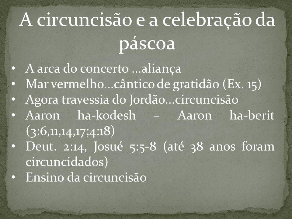 A circuncisão e a celebração da páscoa