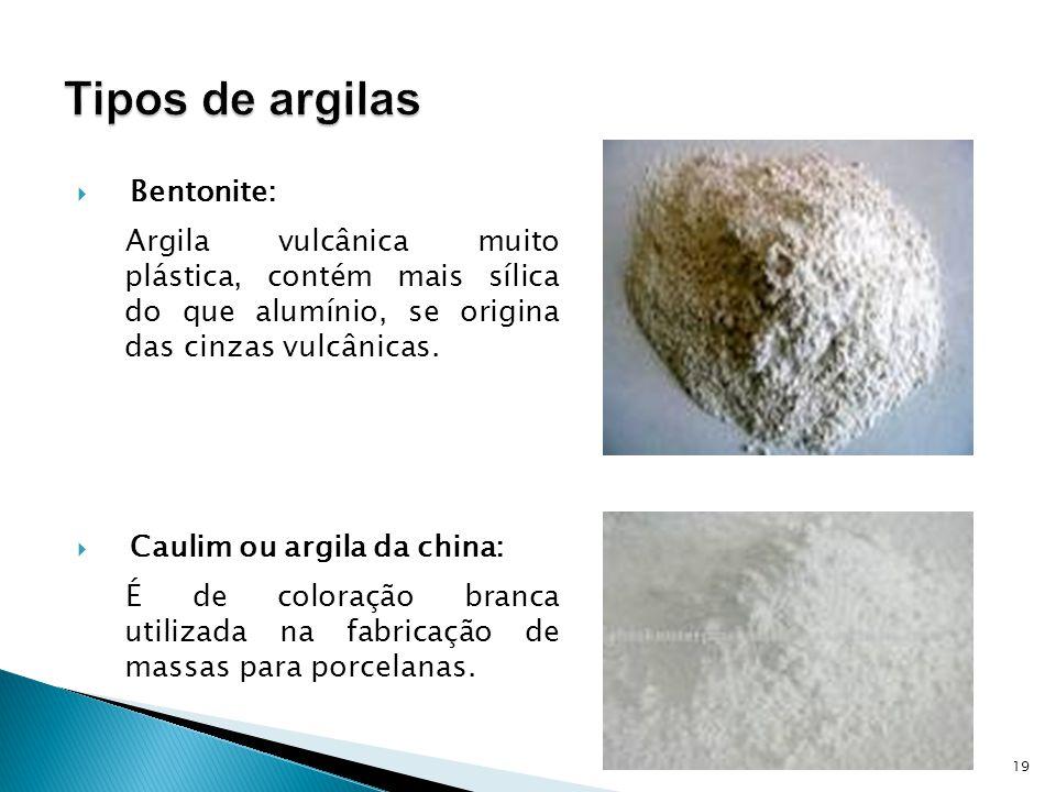 Tipos de argilas Bentonite: