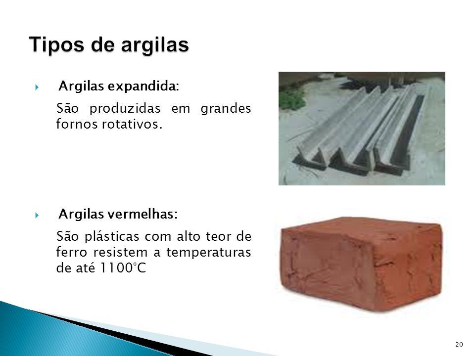 Tipos de argilas Argilas expandida: