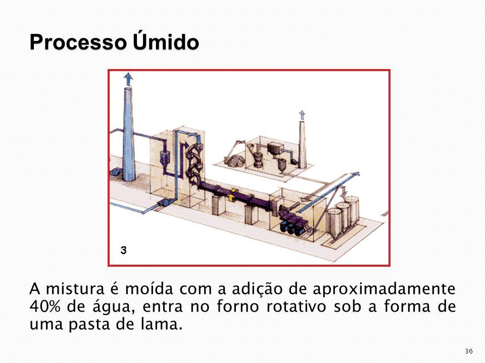 Processo Úmido A mistura é moída com a adição de aproximadamente 40% de água, entra no forno rotativo sob a forma de uma pasta de lama.