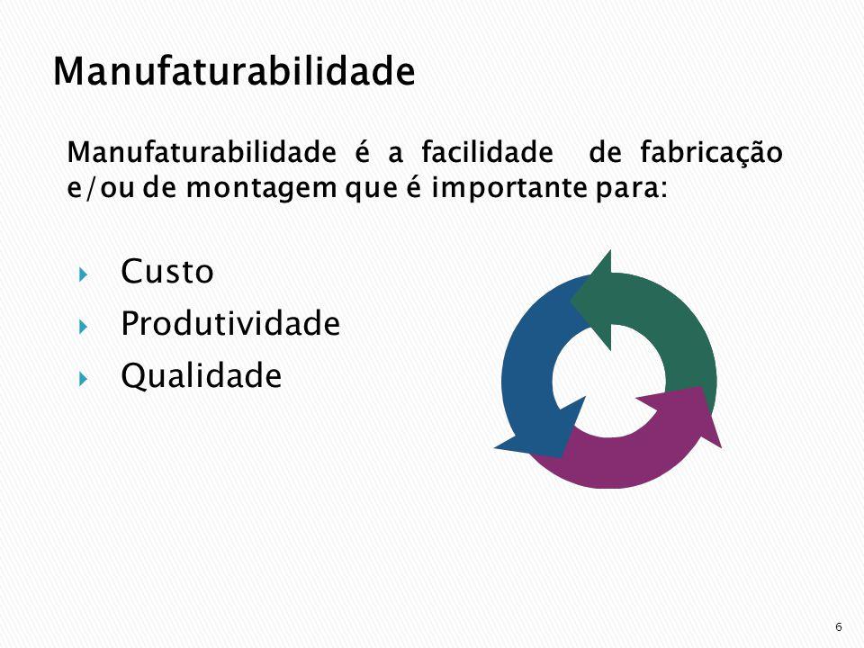 Manufaturabilidade Custo Produtividade Qualidade