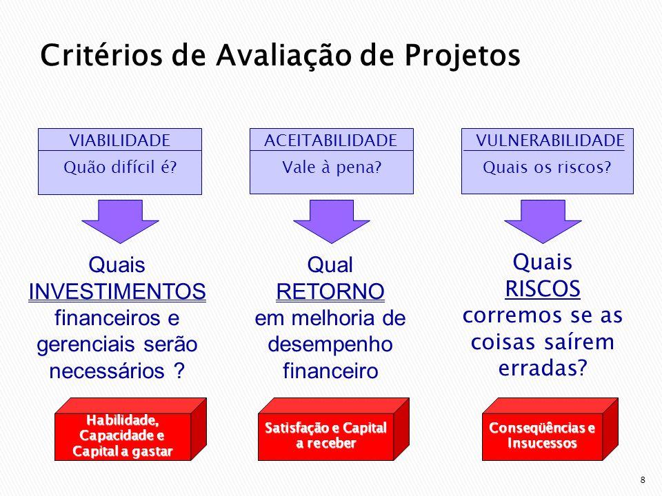 Critérios de Avaliação de Projetos