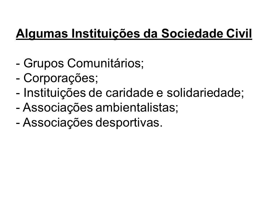 Algumas Instituições da Sociedade Civil