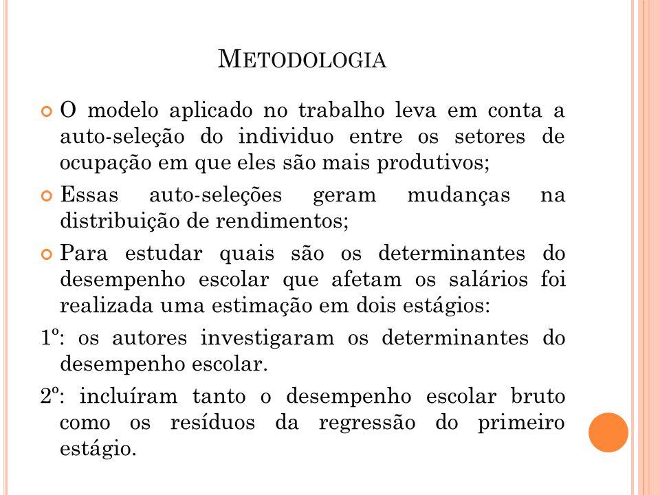Metodologia O modelo aplicado no trabalho leva em conta a auto-seleção do individuo entre os setores de ocupação em que eles são mais produtivos;