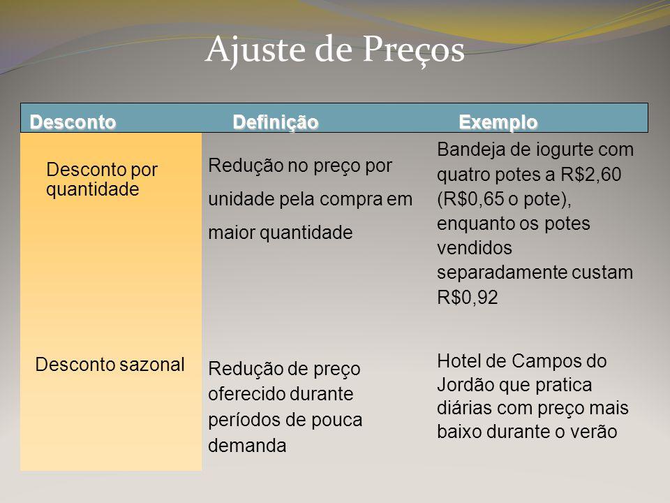 Ajuste de Preços Desconto Definição Exemplo