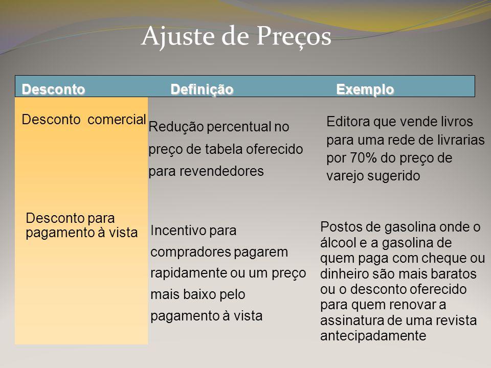 Ajuste de Preços Desconto Definição Exemplo Desconto comercial
