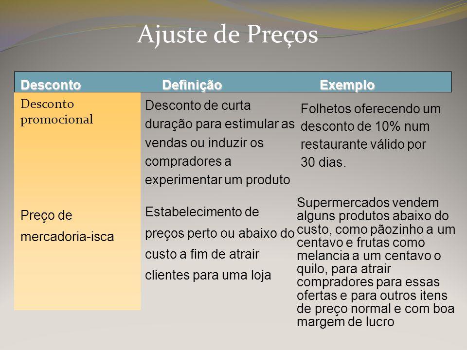 Ajuste de Preços Desconto Definição Exemplo Desconto promocional
