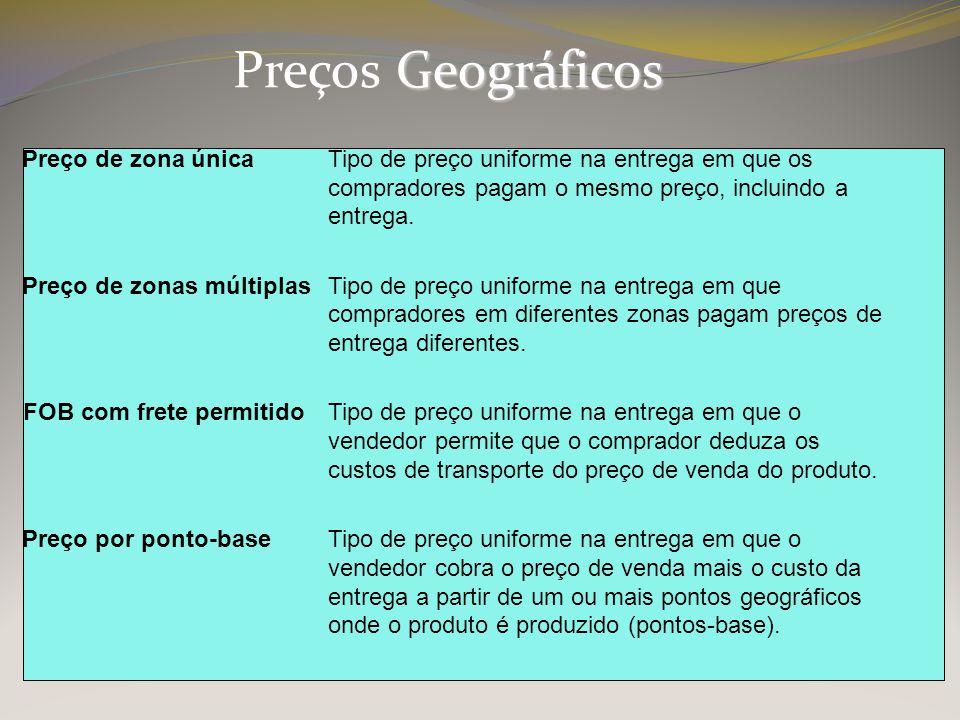 Preços Geográficos Preço de zona única Tipo de preço uniforme na entrega em que os compradores pagam o mesmo preço, incluindo a entrega.
