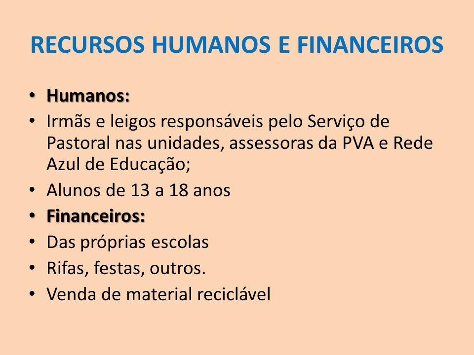 RECURSOS HUMANOS E FINANCEIROS